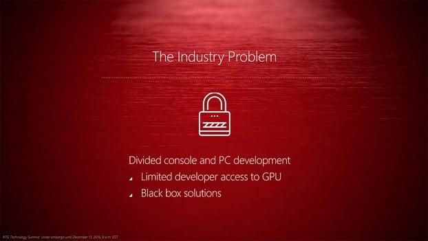 gpu open problem