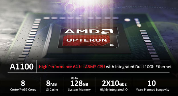 amd a1100 overview