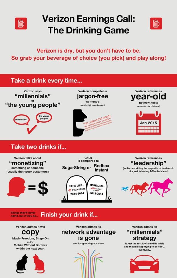 verizon drinking game