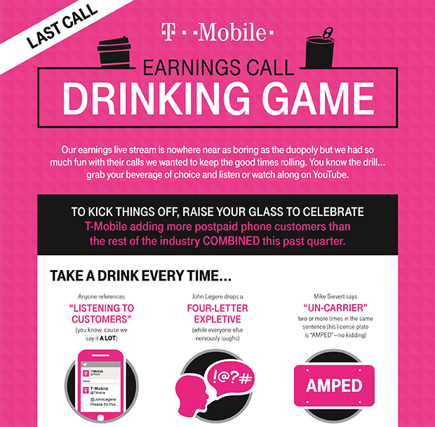T-Mobile Drinking Game