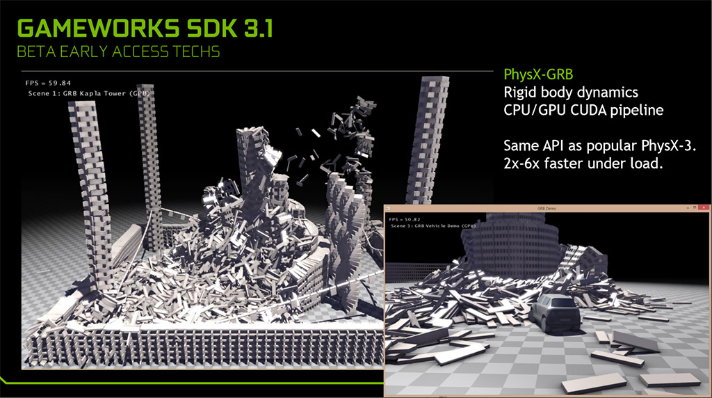 NVIDIA GameWorks SDK Update: High-Quality Shadow & Lighting Techniques, PhysX Enhancements