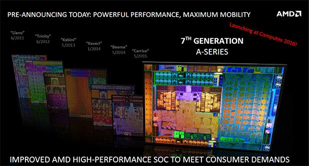 AMD seventh generation apu announcement