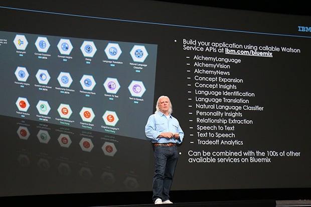 IBM Watson API Slide