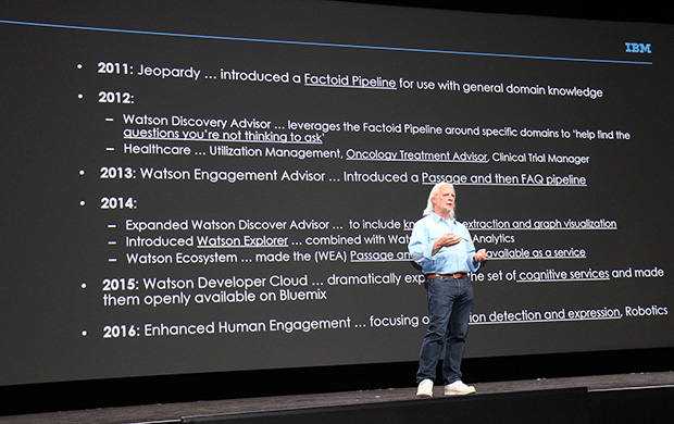 IBM Watson Timeline