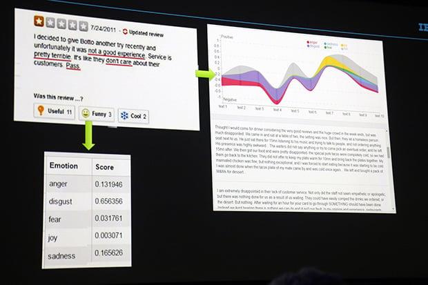 IBM Watson Slide NVIDIA GTC