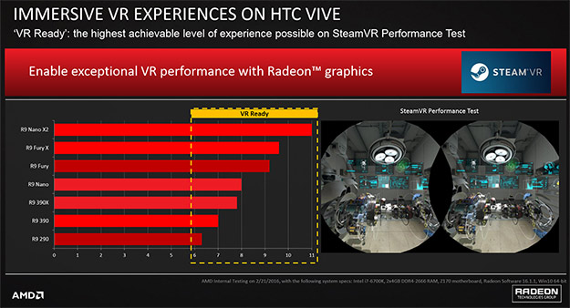AMD crimson vr driver slide 1