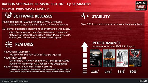 AMD crimson vr driver slide 2
