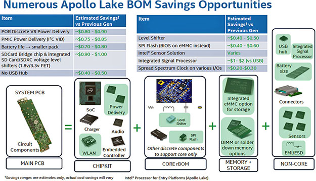 intel apollo lake atom platform