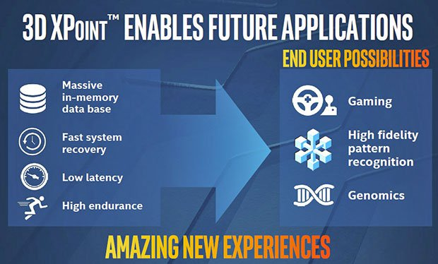 3D Xpoint Benefits And Applications