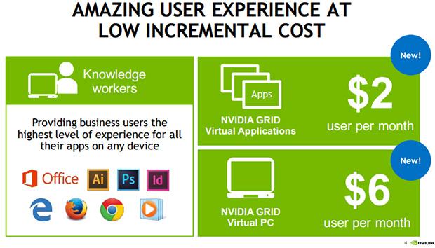 NVIDIA GRID Pricing Slide