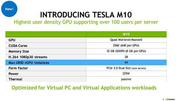 NVIDIA Tesla M10 Slide