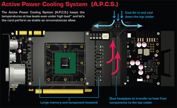 inno3D iChiLL Cooler