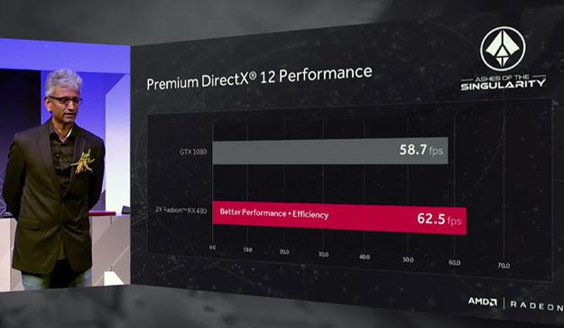 Dual Radeon 480s versus GeForce GTX1080
