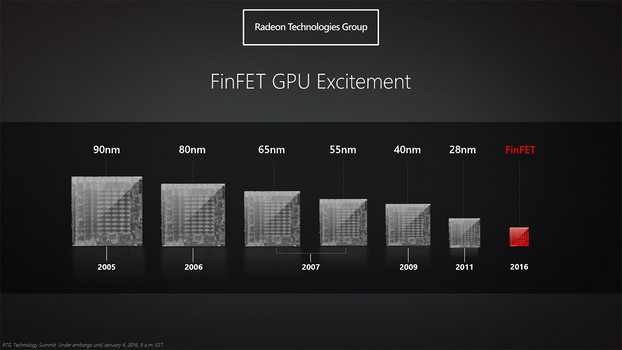 amd polaris slide 2
