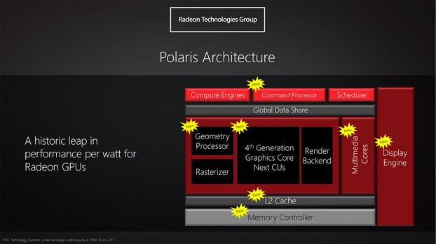 amd polaris slide 5