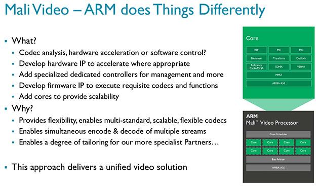 arm video processor