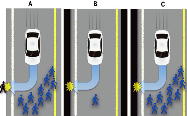 Autonomous Cars Choosing Who Lives