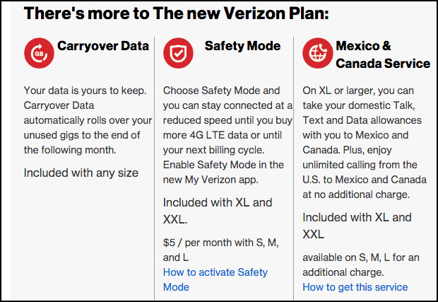 Verizon Reportedly Debuting Rollover Data For Wireless Plans