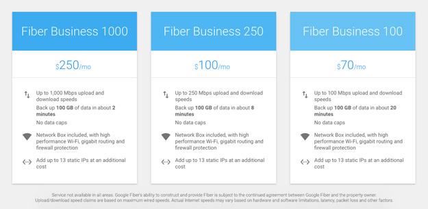 google fiber SMB