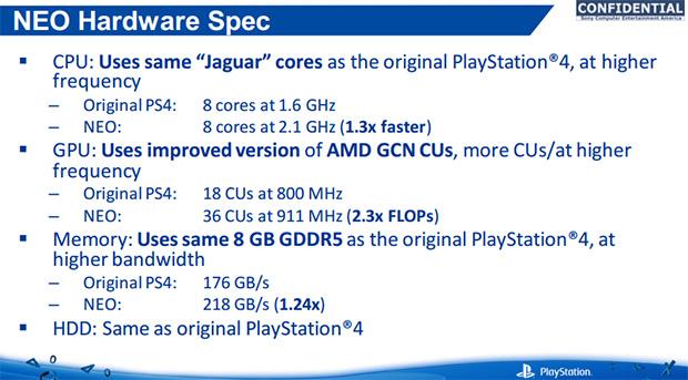 PlayStation 4 Neo Specs