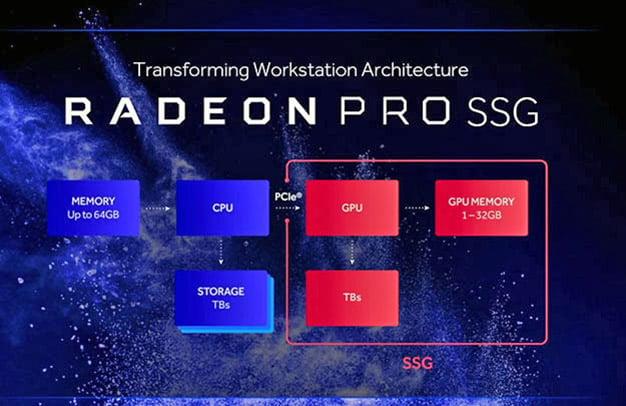 Radeon Pro SSG Arch