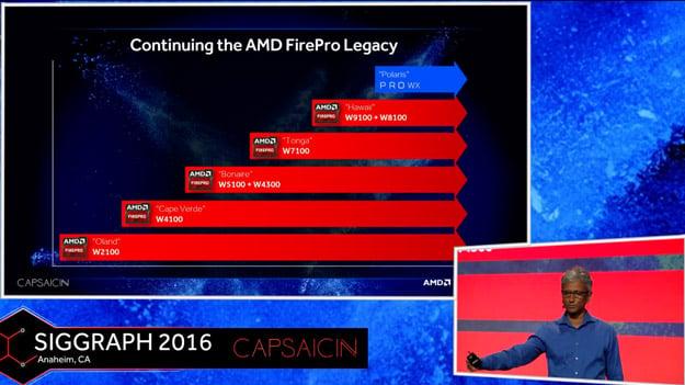 firepro legacy