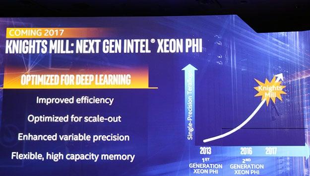 3rd Gen Xeon Phi
