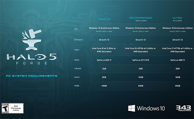 Halo 5: Forge System Requirements