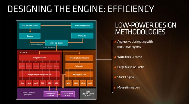 amd zen efficiency 2