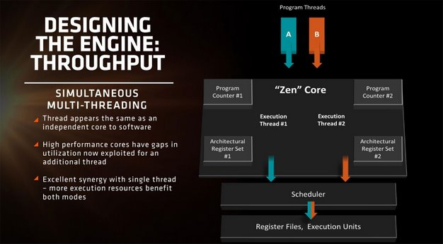 amd zen throughput 3