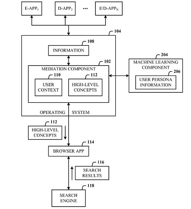 Microsoft Patent Figure2