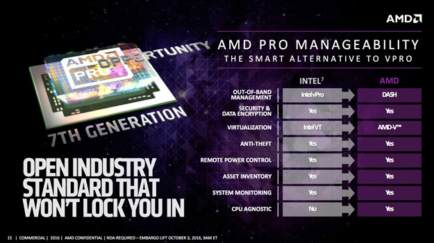 amd pro secur