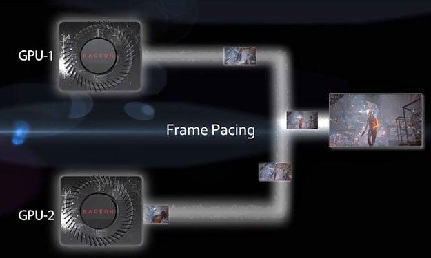 frame pacing