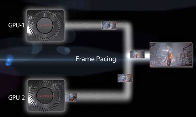 AMD Talks Tech On DirectX 12 Multi-GPU Frame Pacing In Next Gen