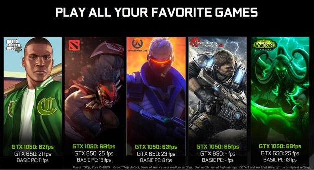 games comparo