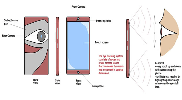 ZTE Crowdsourced Smartphone Design Eyetracking