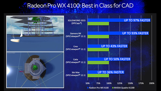 wx 4100