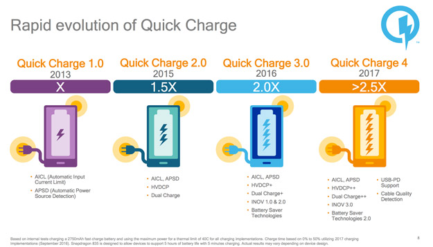 quickcharge4 1