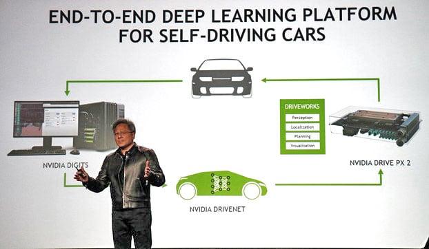 nvidia drive px2 5