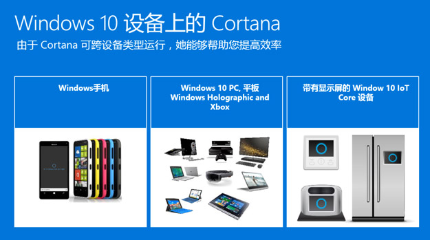 windows iot cortana