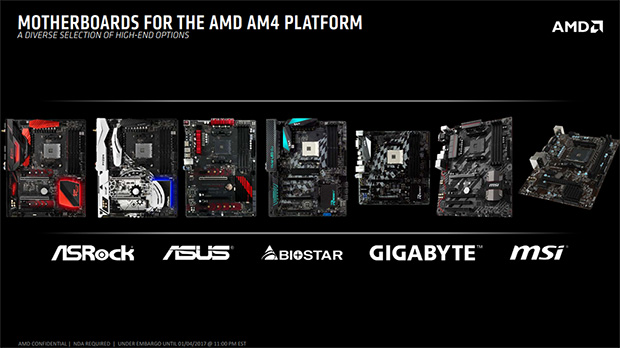 AM4 Motherboards