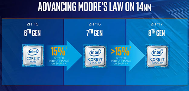 Intel Cannonlake Slide