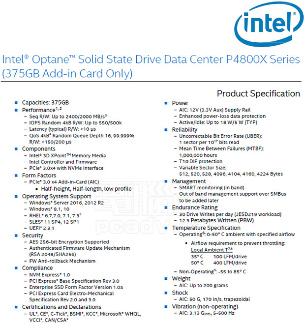Intel P4800X Specs