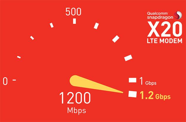 Qualcomm Snapdragon X20 LTE Speed