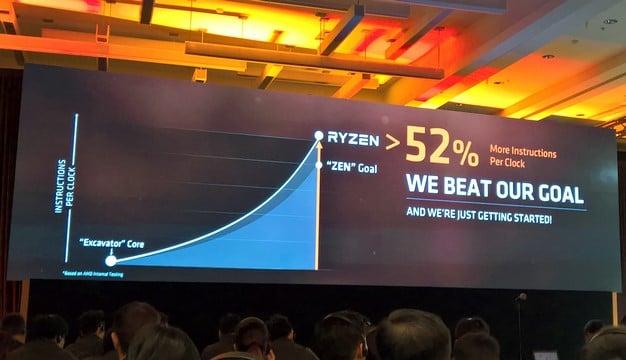 Ryzen AMD ra mắt