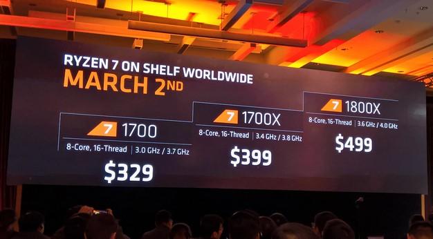 AMD Ryzen MSRPs