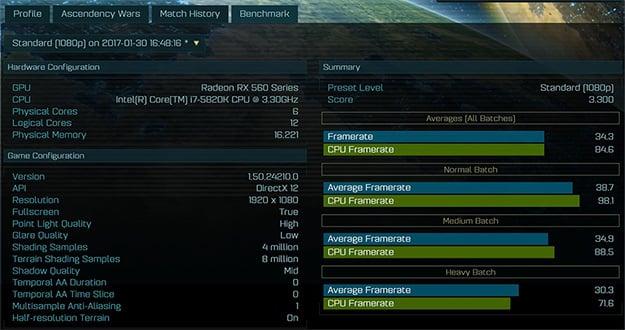 AMD Radeon 560X