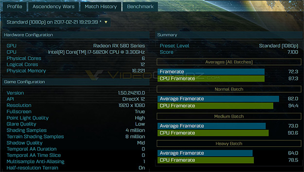 AMD's Radeon RX 580 On Display Via Leaked Ashes Of The Singularity