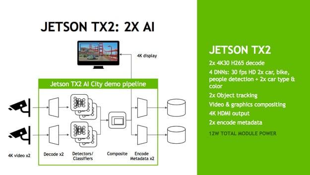 jetson tx2 2