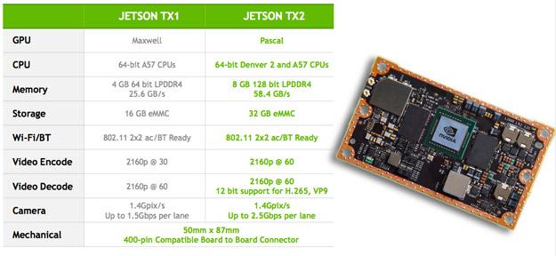 jetson tx2 3